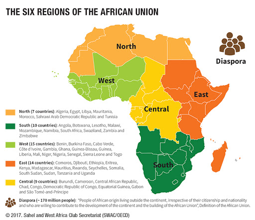 Esportare in Africa